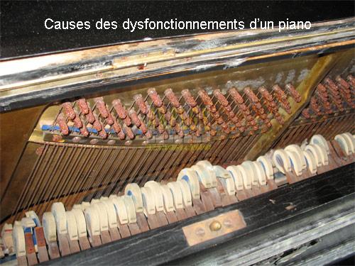 Causes des dysfonctionnements d'un piano