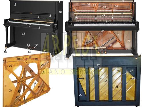 Plans de coupe numérotés de la structure harmonique ou bloc lutherie d'un piano droit, avec nomenclature