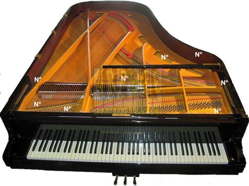 Localiser le numéro de série d'un piano à queue, où trouver